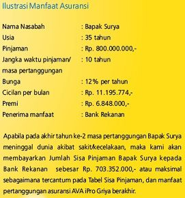 Polis Asuransi Kendaraan Bermotor Indonesia