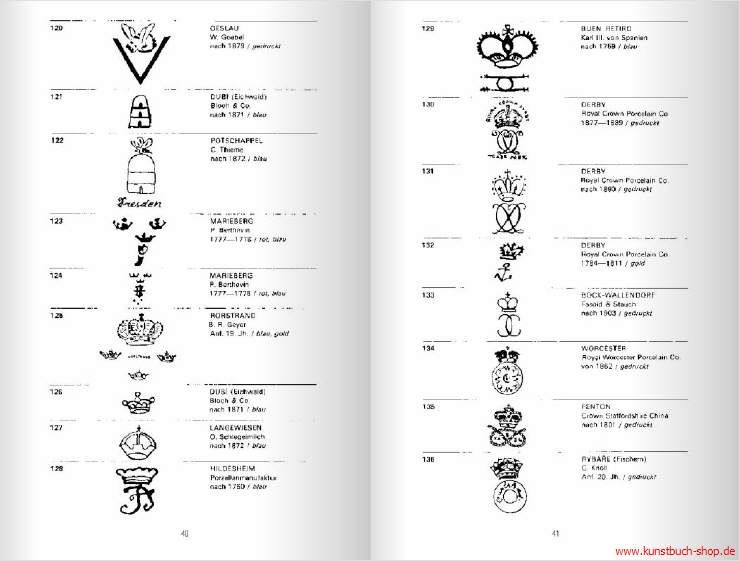 fachbuch 2 061 porzellanmarken aus aller welt neue 18 auflage poche porzellan pinterest. Black Bedroom Furniture Sets. Home Design Ideas