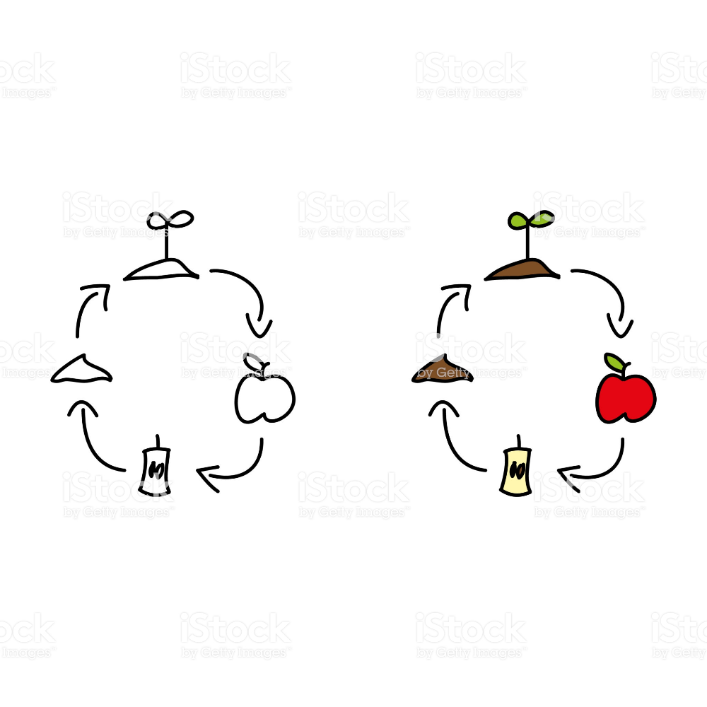 cartoon drawing of composting process Free vector art