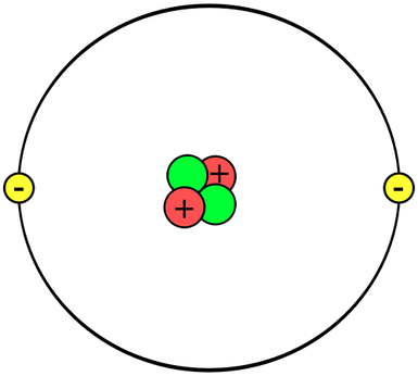 Learn about the model of the atom learning and chemistry learn about the model of the atom this is a diagram of a helium atom which has 2 protons 2 neutrons and 2 electrons ccuart Gallery