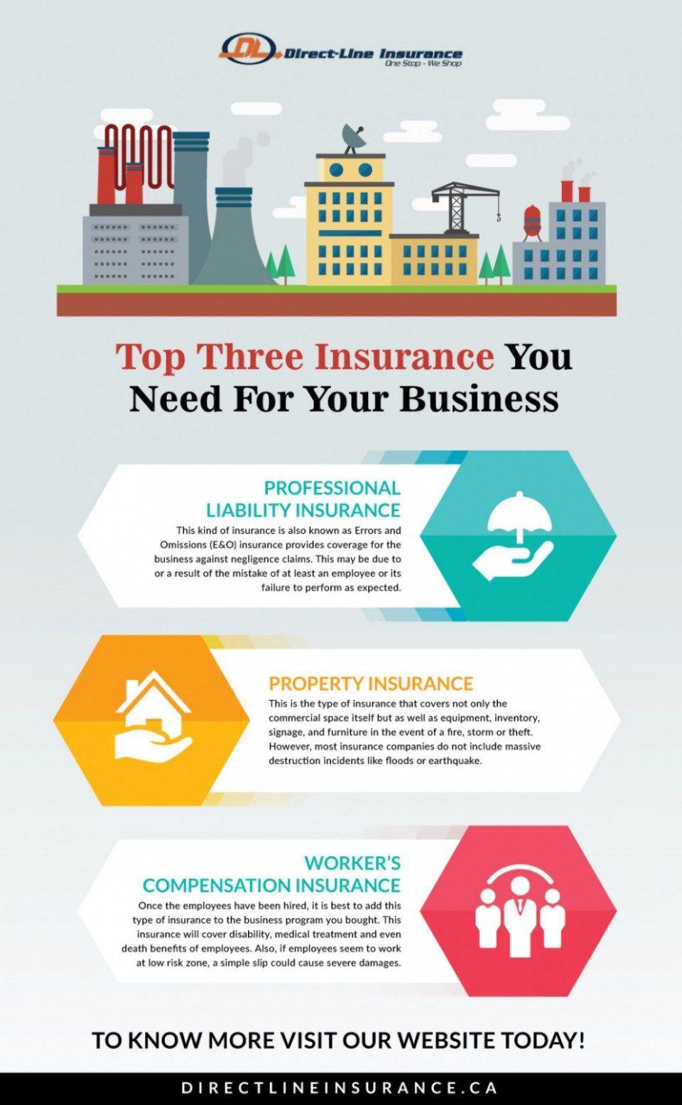 California Business Liability Insurance Pet insurance