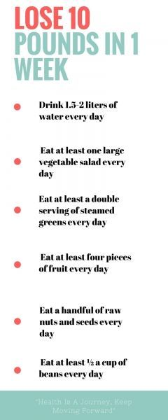 How To Lose 10 Pounds In A Week ( 2 Ways ).  The 7 diet tips below would make anyone lose up to 10 p...