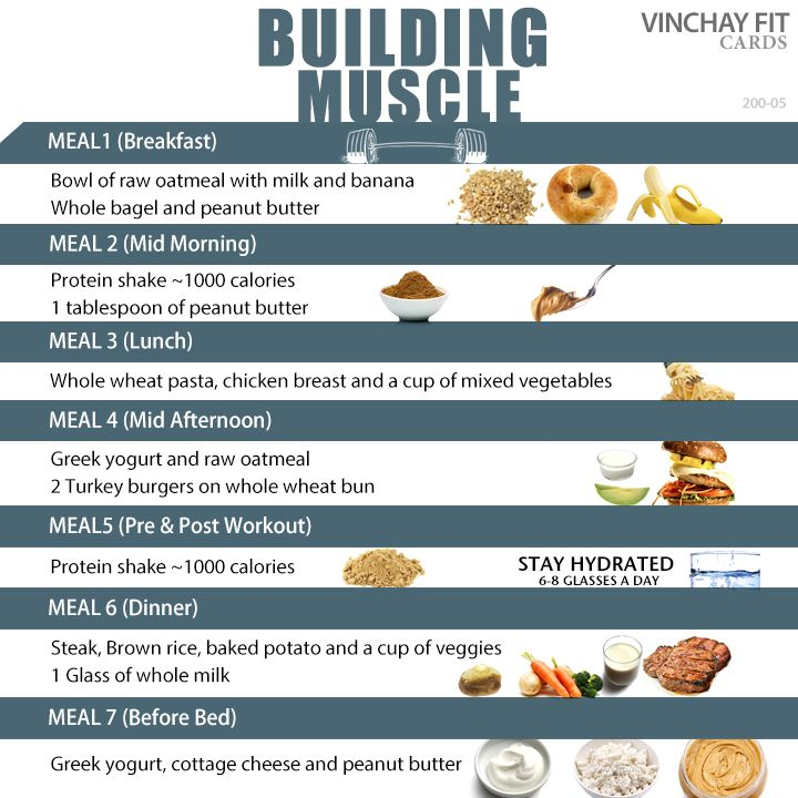 Eating Plan For Building Muscle Mass