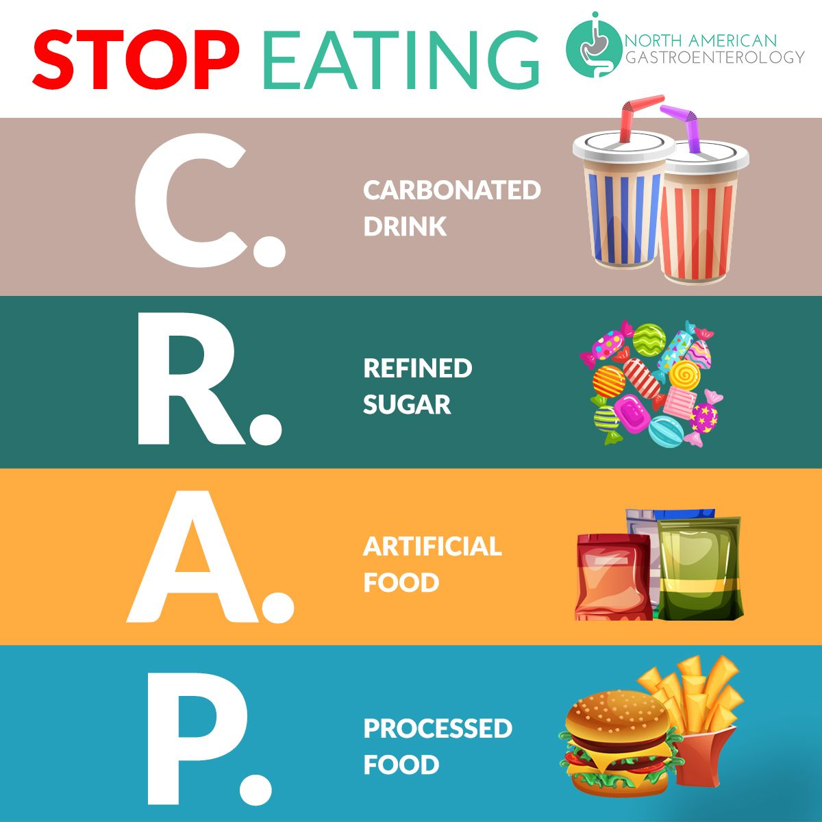 Image result for stop eating C.R.A.P.