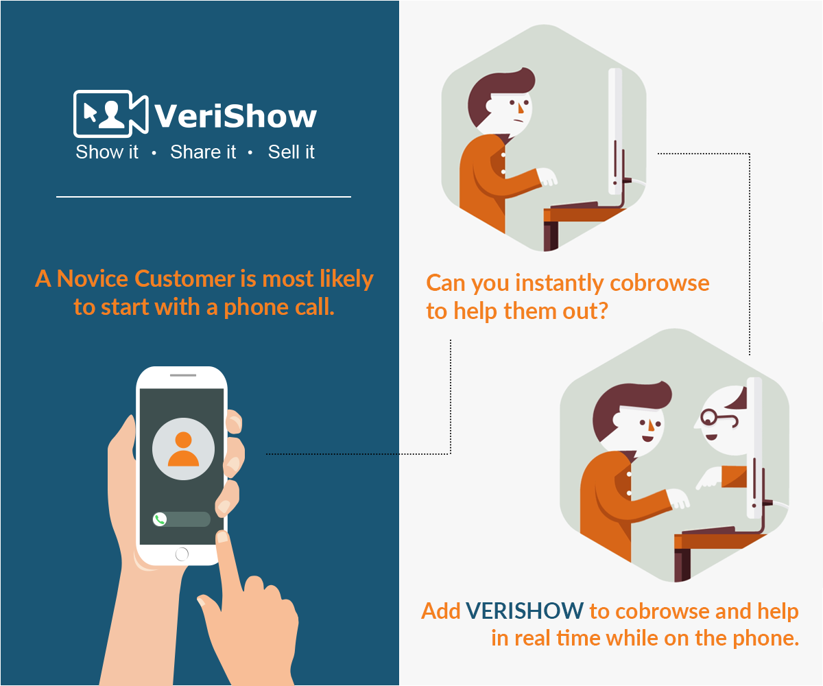 Help Your Customers Who Call You With A Real Time Cobrowsing Session A Perfect Blend Of Traditional Modern Custome Real Time Customer Service Video Chatting