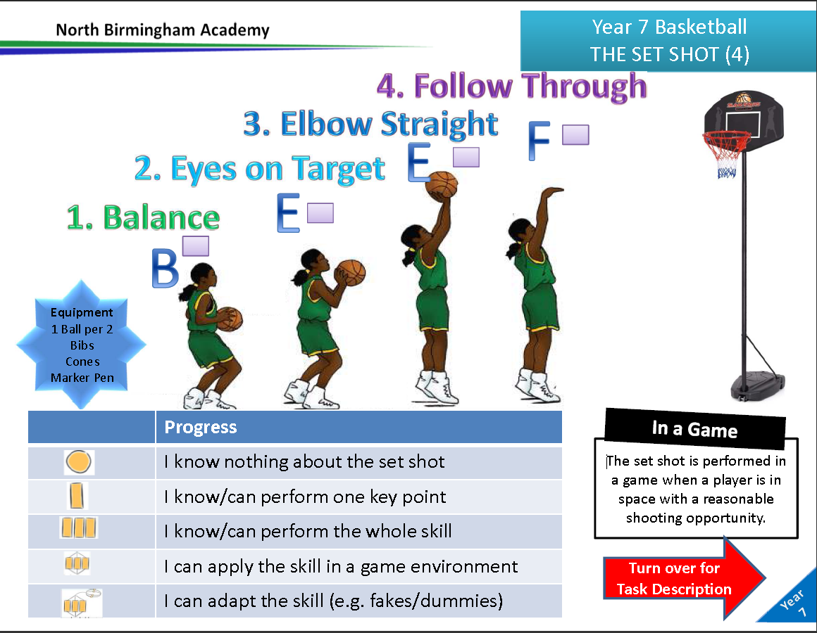 Pin By Cynthia Johnson On Physical Education