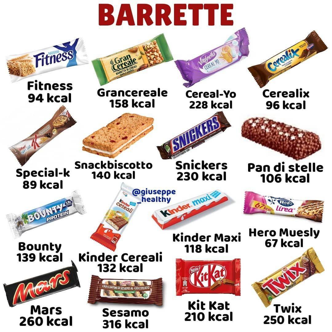 buoni snack per perdere peso