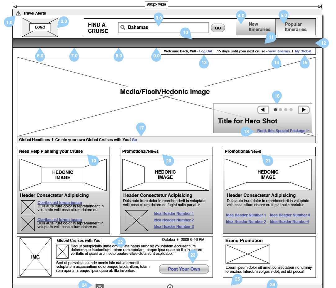 Homepage Wireframe (Mid-Fi) with Map Marker Annotations | UX ...