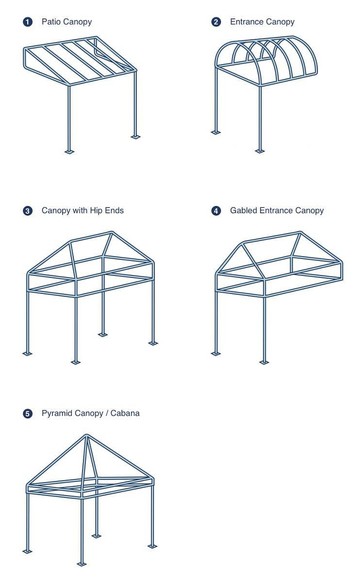 Commercial Residential Awning Design Patio Canopy