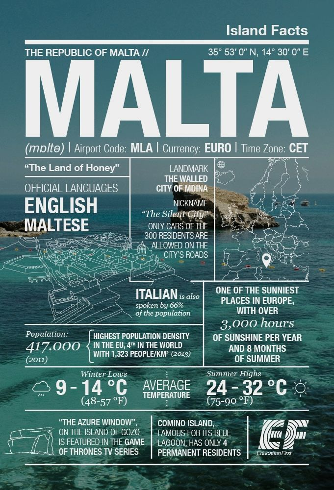 Malta Places to Know (72)  #malta #places #visit   Malta Places to Know  Pour information Accéder à notre site    #food #馬耳他 #ಮಾಲ್ಟಾ #Islands #comida #tour #Maltha