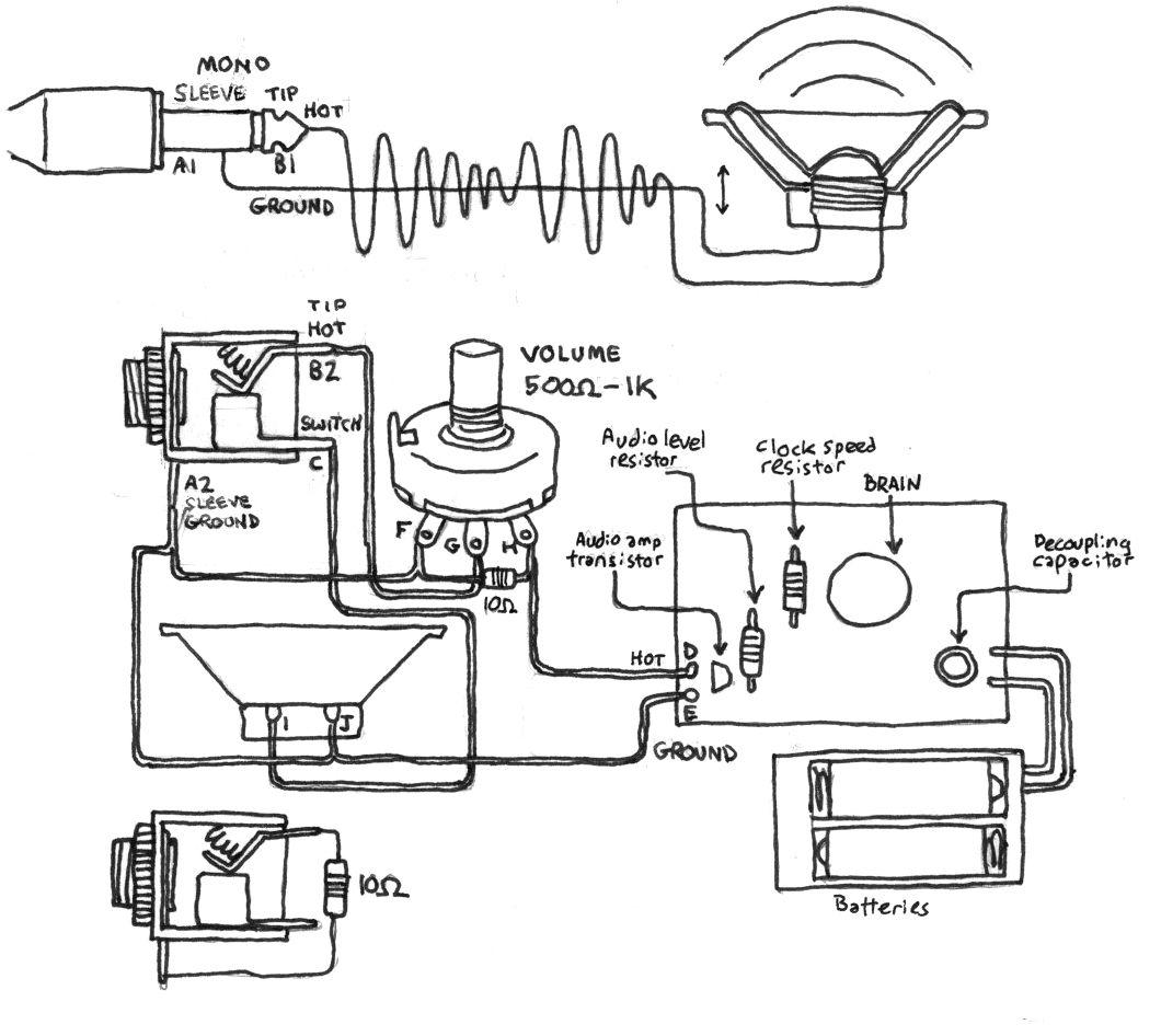 circuit bent toy circuit bending pinterest
