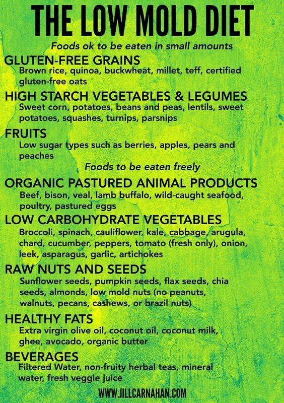 Starchy Foods, Detox Diet, Lemon Detox Diet