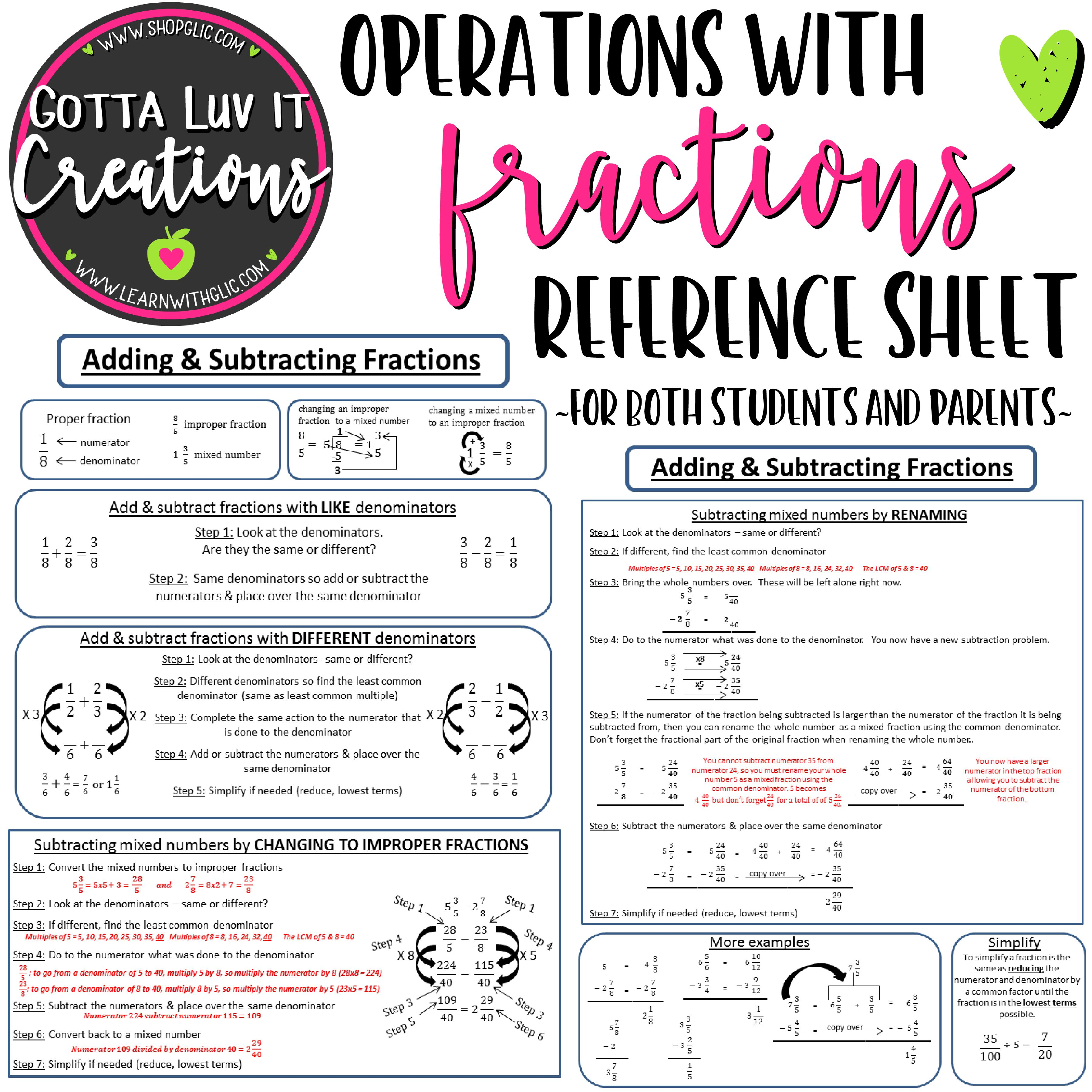 Operations With Fractions Student And Parent Reference