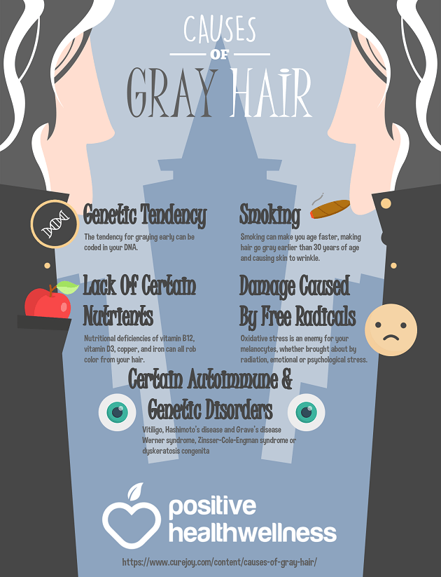What Causes Gray Hair And How To Prevent It? – Positive