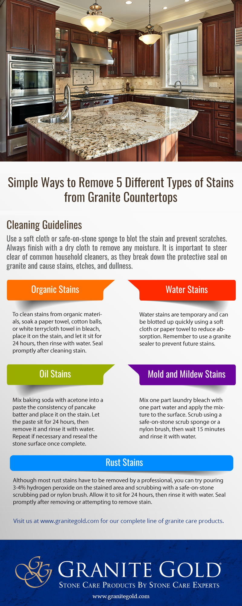 Without Proper Maintenance Granite Countertops Are Susceptible To