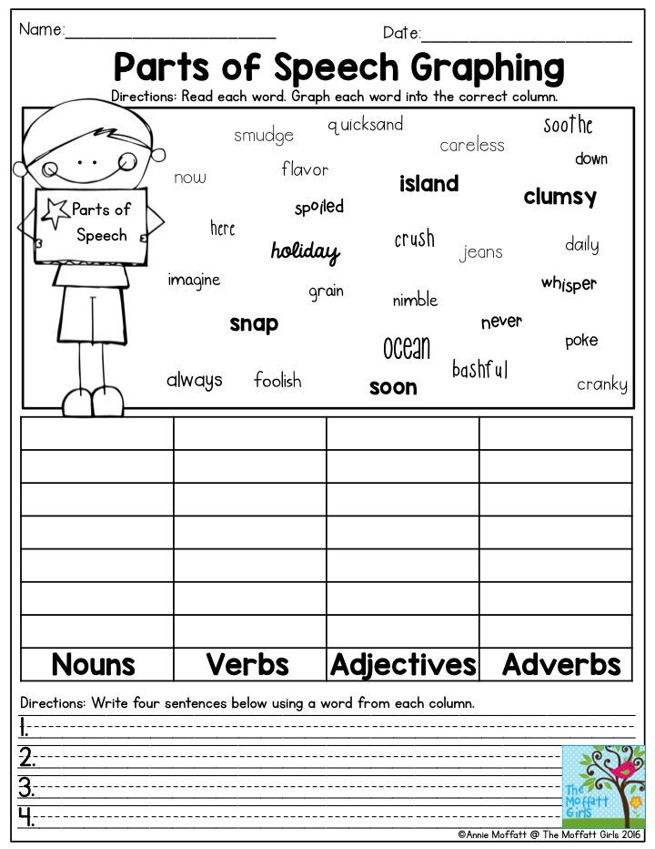 Word Parts Worksheets : Parts of speech graphing grammar circle and