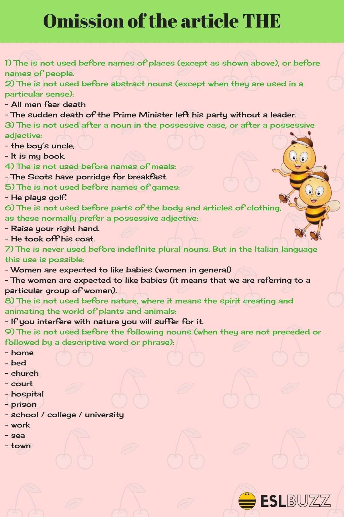 The Definite Article The In English Grammar Rules Eslbuzz Learning English English Grammar English Grammar Rules Learn English [ 1800 x 1200 Pixel ]