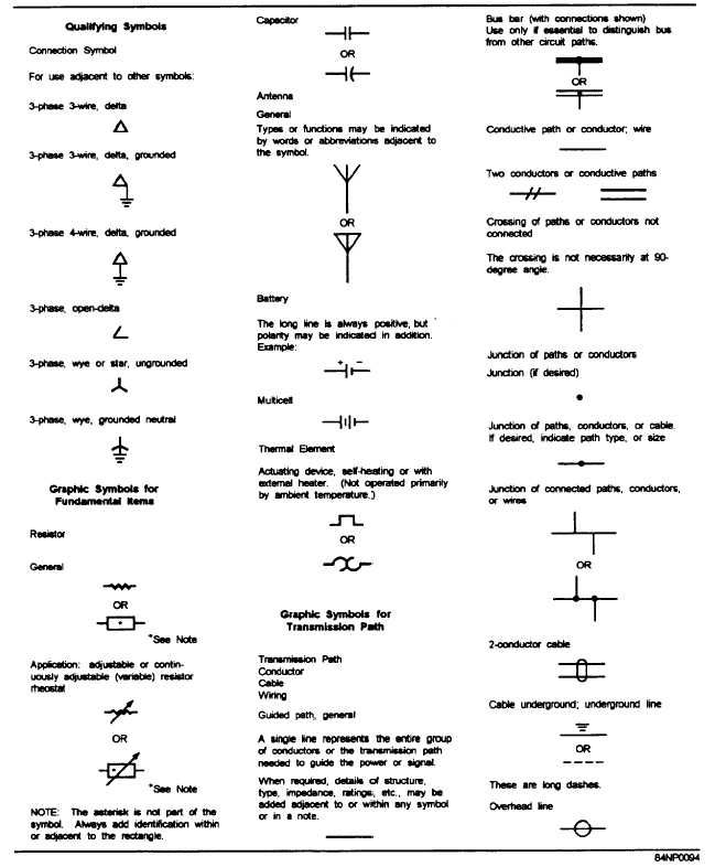 Figure 2 6 Graphic Symbols Used In Electrical And Electronic Diagrams Electrical Symbols Symbols Electricity