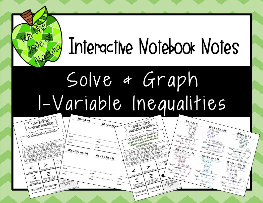 Solve Amp Graph 1 Variable Inequalities Notes Gse Algebra 1