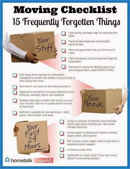 Checklist 15 Frequently Forgotten Things For Our Home - Staging - new apartment checklist