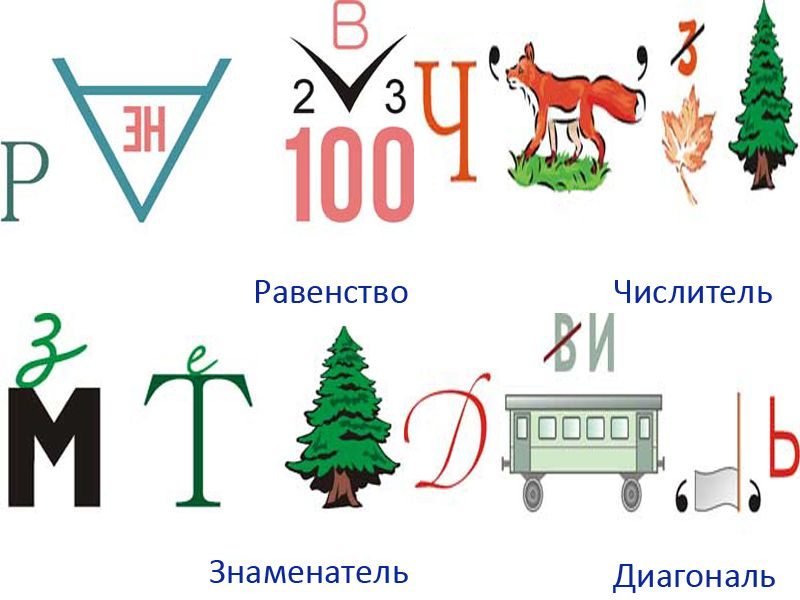 Rebusy V Kartinkah Dlya 1 Klassa 25 Foto Yumor Kartinki I Zabavnye Foto Rebusy Klass Kartinki
