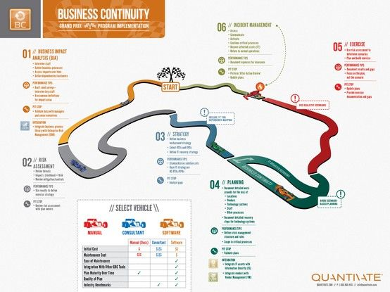 Business Continuity Poster Backside  My Designs  Photography