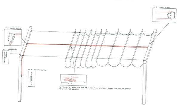 Sliding sail    canopy       diagram      Outdoor spaces   furnishings   Diy    canopy        Canopy    outdoor  Sail