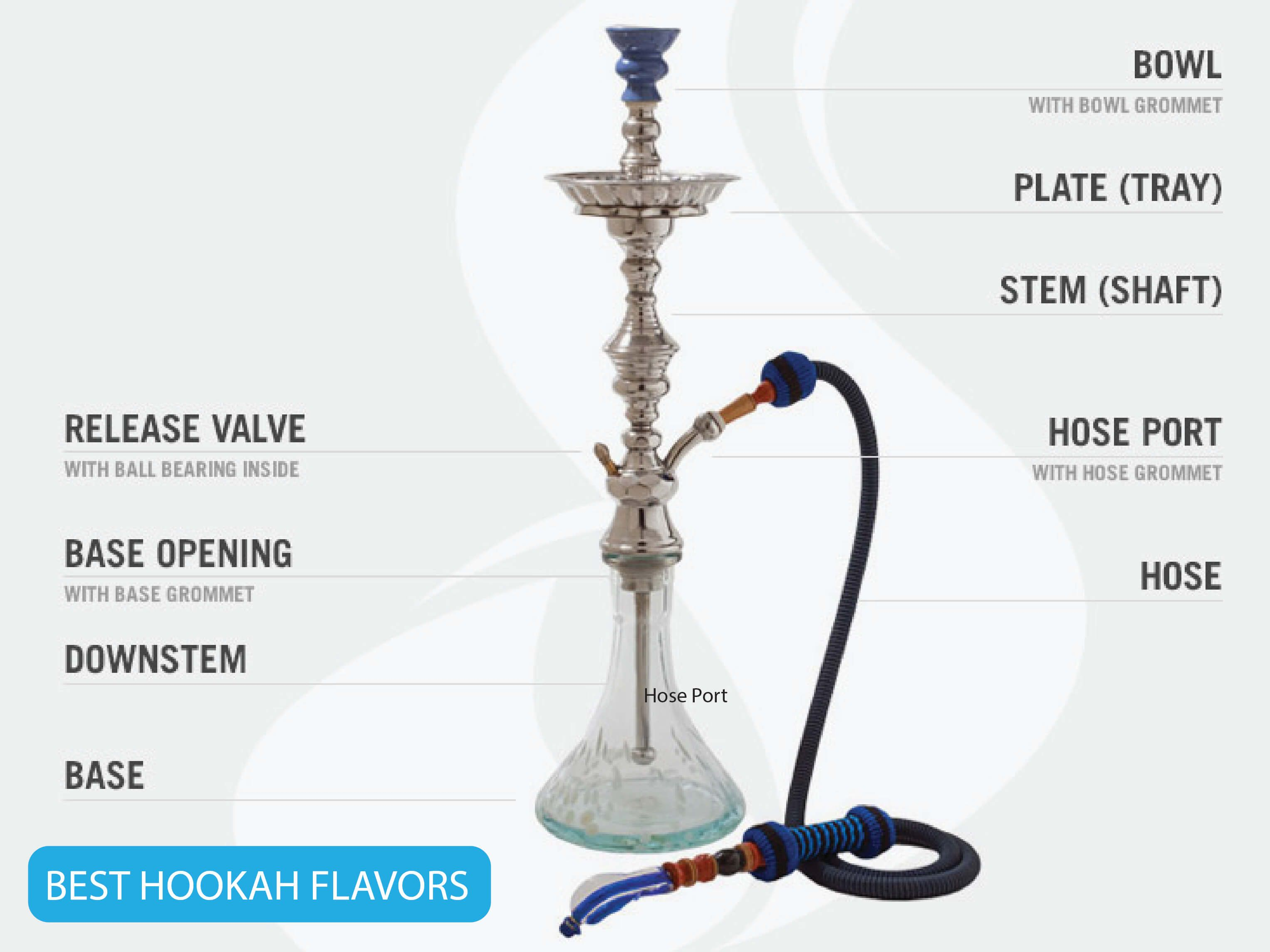 how to smoke hookah without flavor