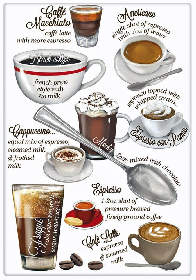 Coffee Varieties 100 Cotton Flour Sack Dish Towel Tea