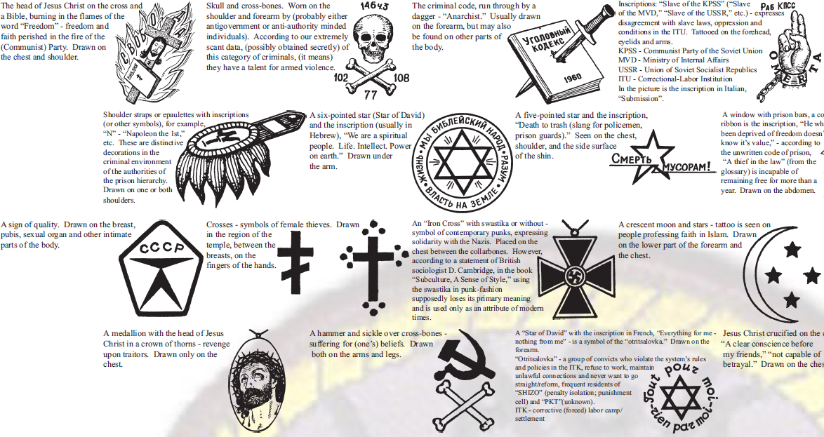 One Guide To Russian Prison Tattoos Prepared By The Alaska State