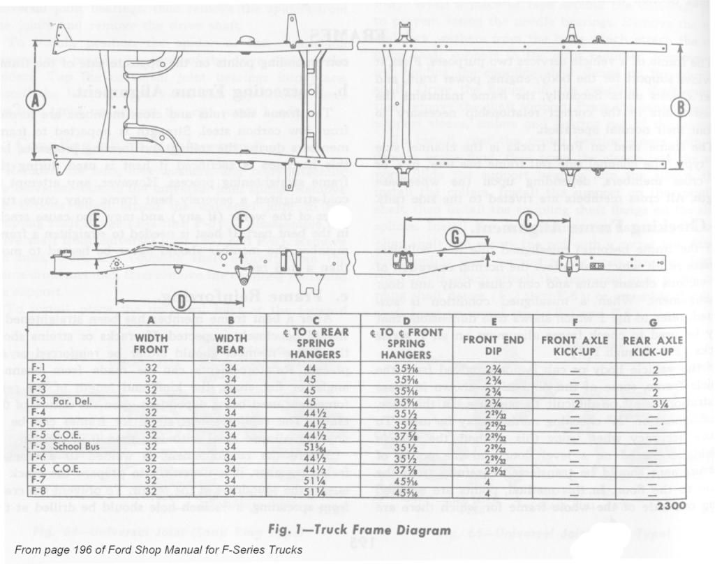 53 56 Vs 57 60 Chassis Dimensions Ford Truck Enthusiasts Forums