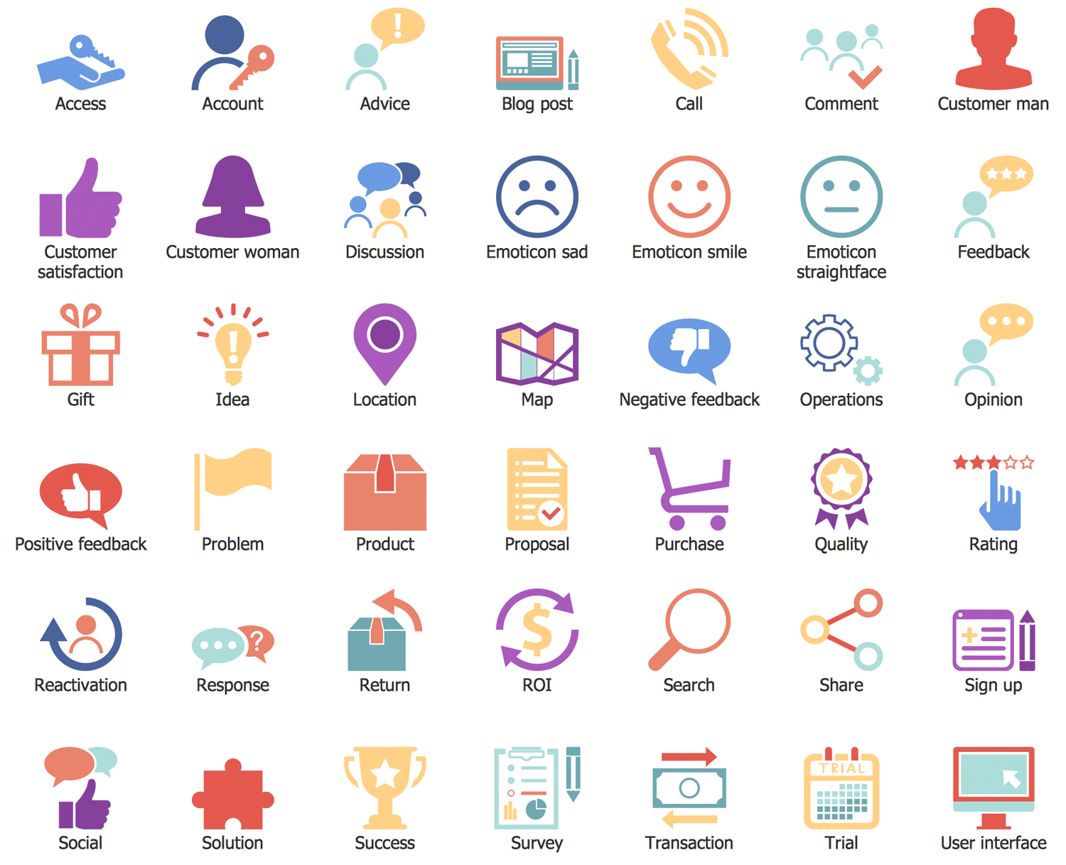Customer Experience Icons Customer Journey Mapping Journey Mapping Powerpoint Design Templates