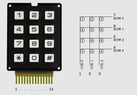 RS232/V 24 DB9 pinout and signals   Pin-Outz   Serial port, Mac os