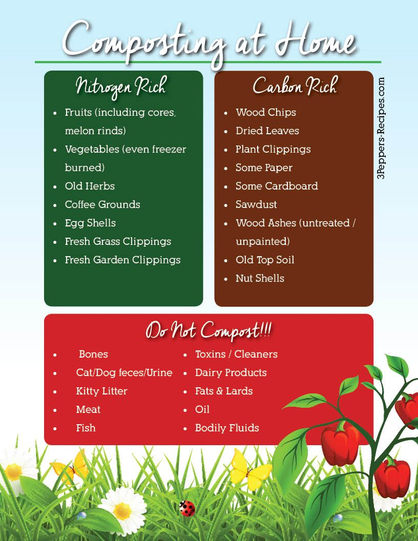 It's just an image of Wild Printable Compost List