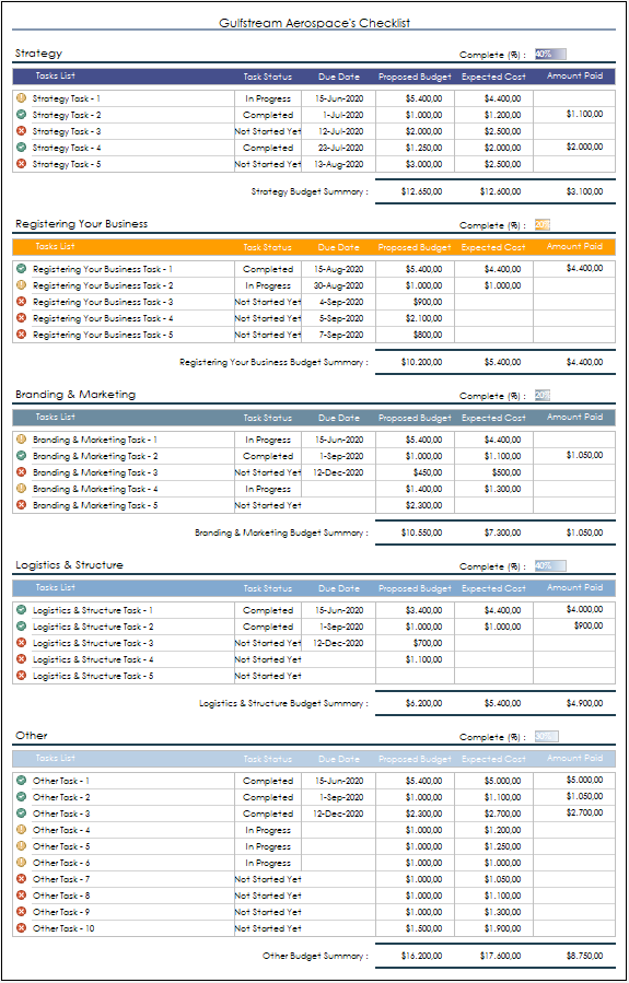 Starting a Business Checklist Excel Template in 2020 ...