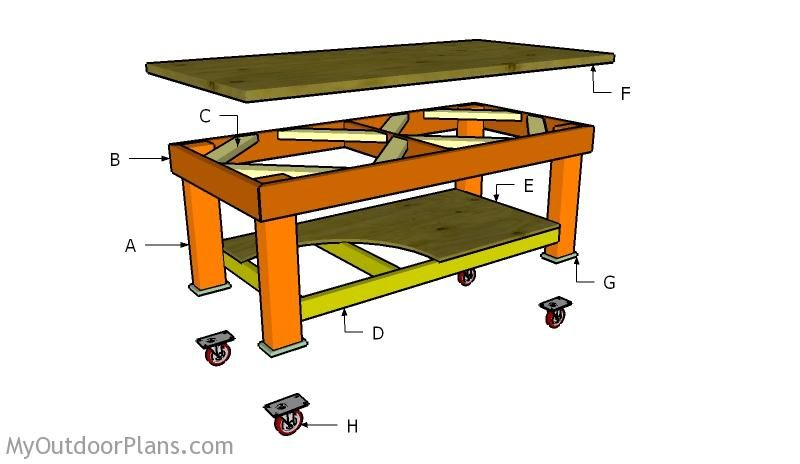 Best 25 Heavy Duty Workbench Ideas On Pinterest Workbenches Reloading Bench And Reloading