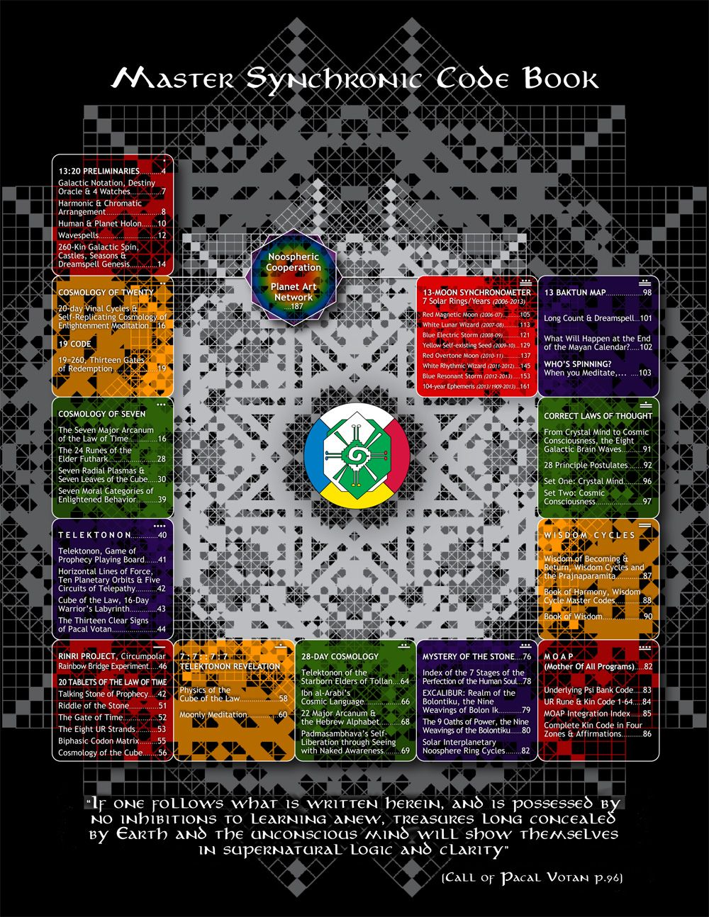 Master Synchronic Code Book Foundation For The Law Of Time Major Arcana Coding Cosmology