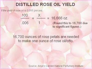 http://perfumeclasses.com/images/Rose%20oil%20calc.jpg