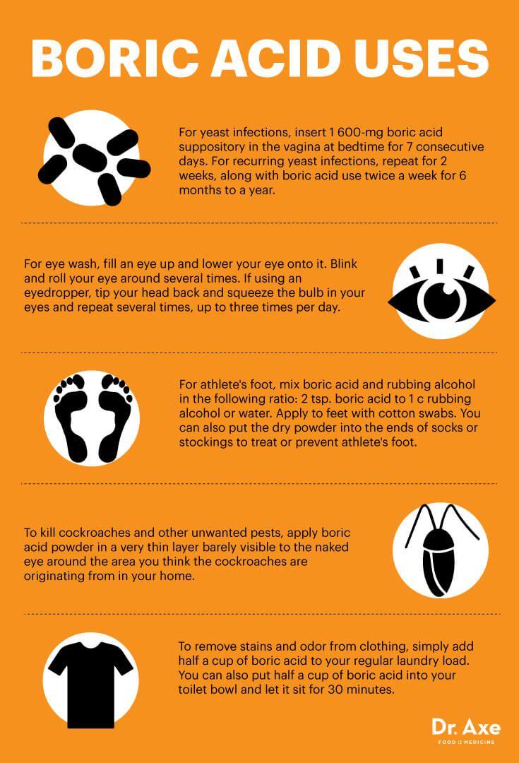 Boric Acid Eye Wash For Dogs