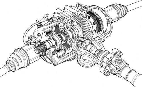 Honda Ridgeline Rear Differential Structure (With images