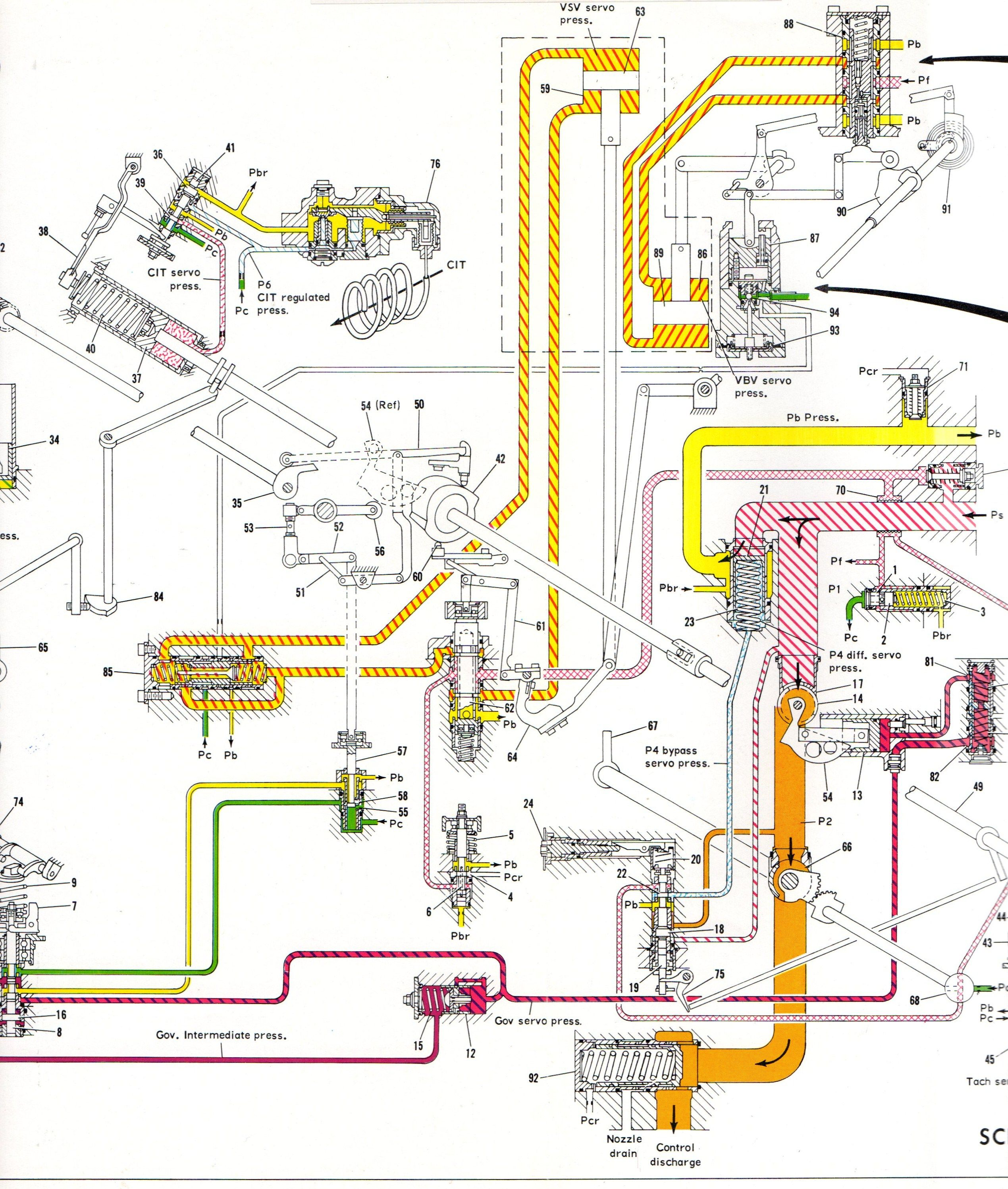 Woodward Governor Company Fuel Control Type 3059 For The Cf6 50 Gas Jet Engine Schematic Turbine