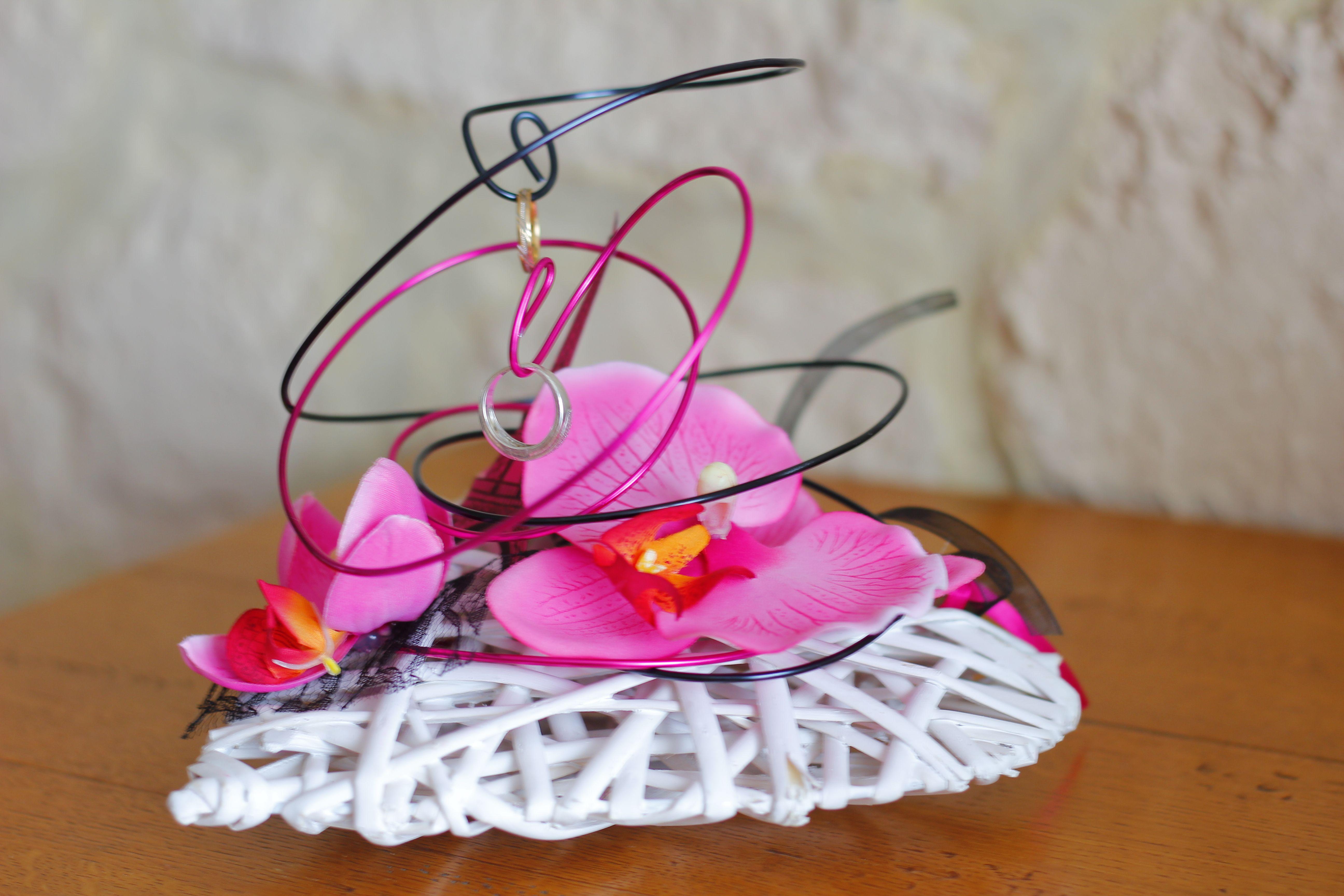Pin by Sandra Maboitadeco Noet on Porte alliances | Pinterest