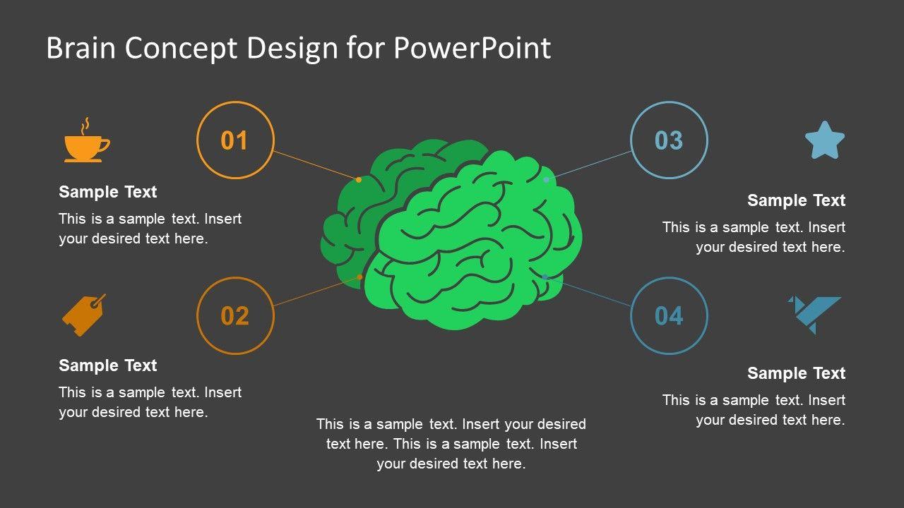 brain concept diagram powerpoint templates | concept diagram, Modern powerpoint