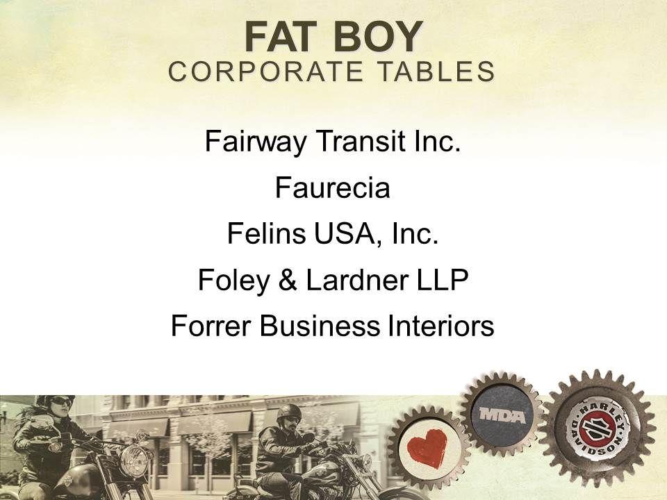 FATBOY 2014 House of harley, Fatboy, Dunlop tires