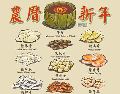 The Lunar New Year Is An Important Festival For The Chinese Around The World In Singapore And Southeast Asia Food Illustrations Illustration Food Lunar New