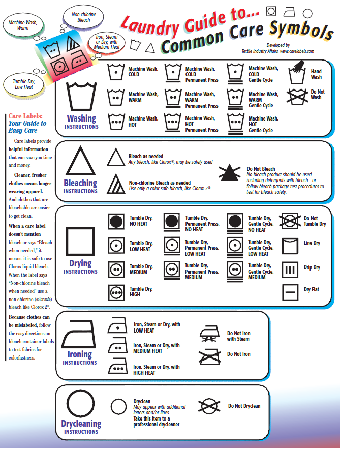 Laundry Guide To Common Care Symbols Tutorials And Diy Pinterest