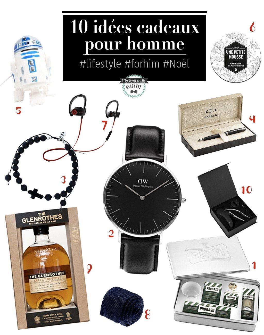 Swap Homme Gallery Cadeau homme, Idée cadeau homme