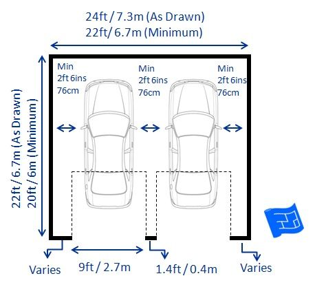Double garage door width dimensions with one standard size for Average garage sizes