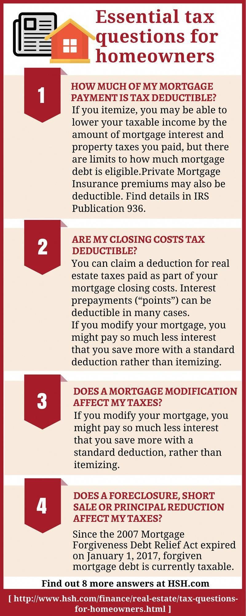 Essential Tax Questions For Homeowners Realestate TaxQuestions MortgageTaxDeduction
