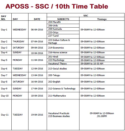 Vizag : Andhra Pradesh Open School Society (APOSS) is